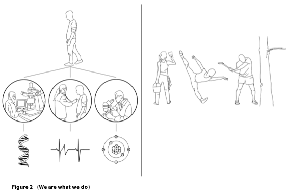 "This image illustrates only 3 possible perspectives through which an individual can be described: genetic code/DNA, body temperature, or physical matter. Another description is ""We are what we do."" That is, the variety of activities we engage in during our lifetime defines us. When we paint our home, we are house painters; when we exercise, we are runners, walkers, weight-lifters, etc.; when we cut a tree, this practical activity defines our identity during the action."