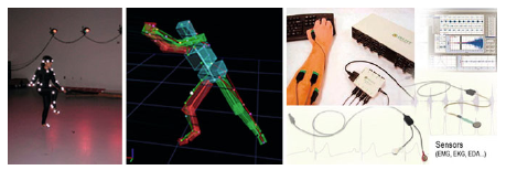 Fig. 9 A session in the AnticipationScope, Left: Subject of Experiment; Middle: Mapping of data Right: Integration of sensors