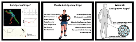 Fig. 10 The wearable AnticipationScope: a possible development