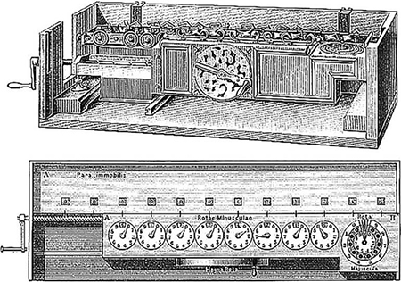 Fig. 8 Leibniz machine: Algorithm in hardware.