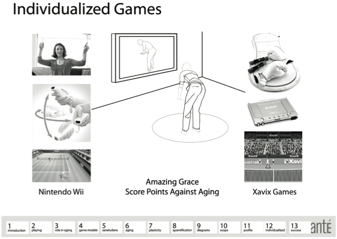 Figure 10. Various forms of individualized game-based behavior therapy (illustrative selection)