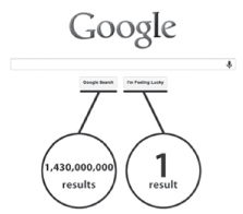"""Figure 12: The current obsession with big data corresponds to an understanding of the complicated physical world, not the particular complexity of the living. Progress in computation made the big data frenzy possible. This is an example of technology driving the gnoseological instead of reflecting its purpose. Google recently started to provide """"predictive"""" information."""