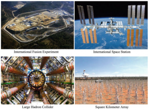 Fig. 1 First-tier science: high priority research nuclear fusion, space exploration, particle physics